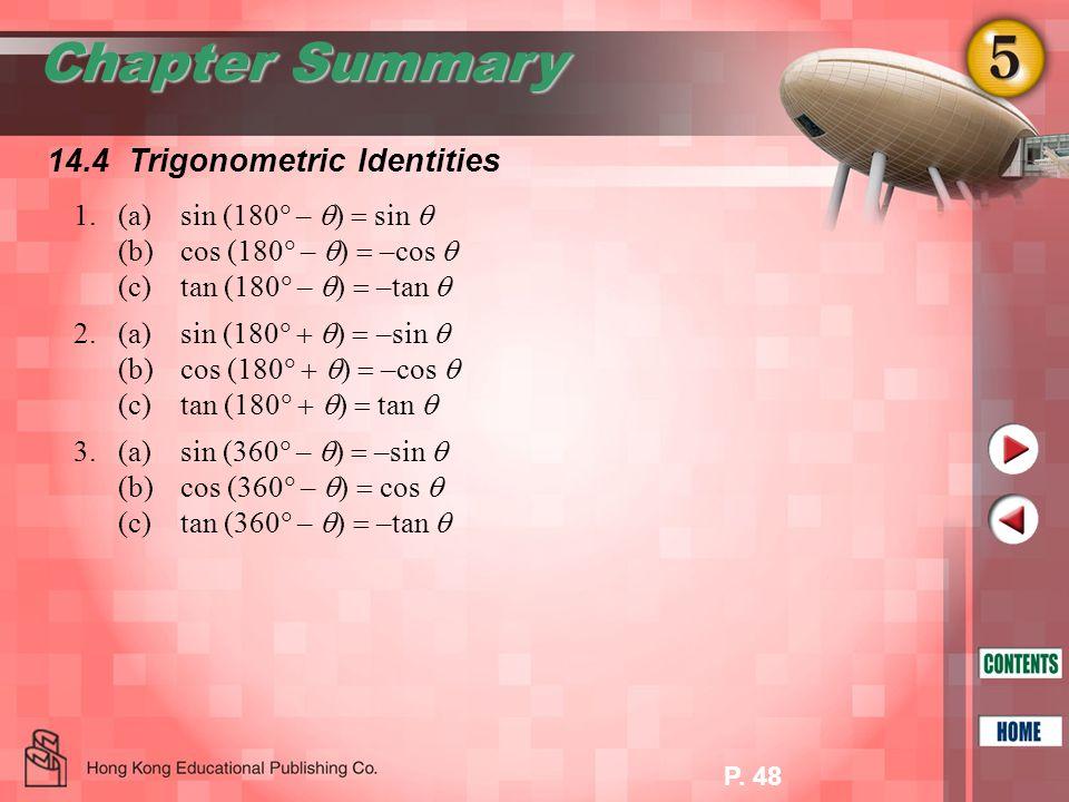 Chapter Summary 14.4 Trigonometric Identities