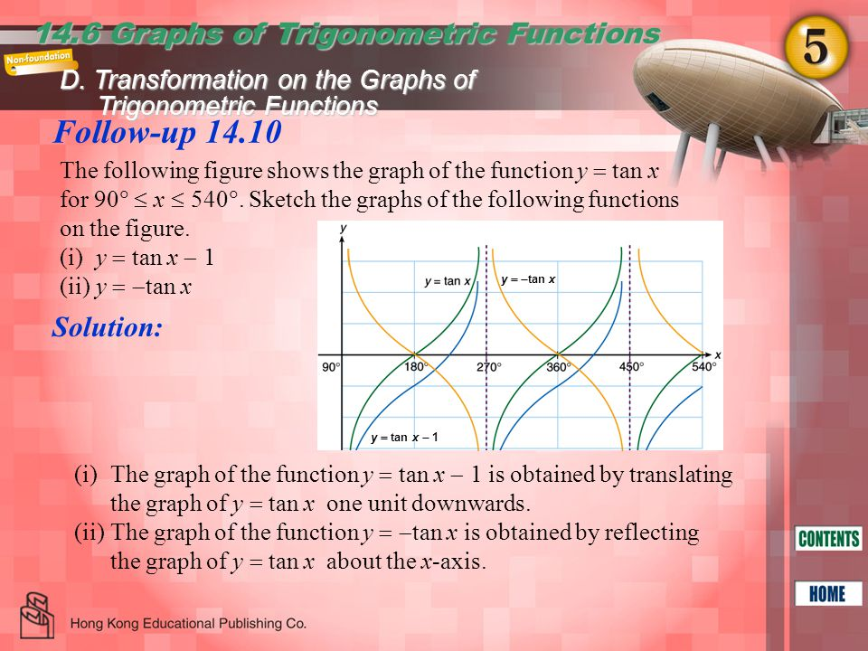 Follow-up 14.10 14.6 Graphs of Trigonometric Functions Solution: