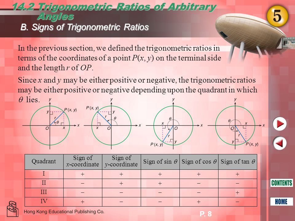 14.2 Trigonometric Ratios of Arbitrary Angles