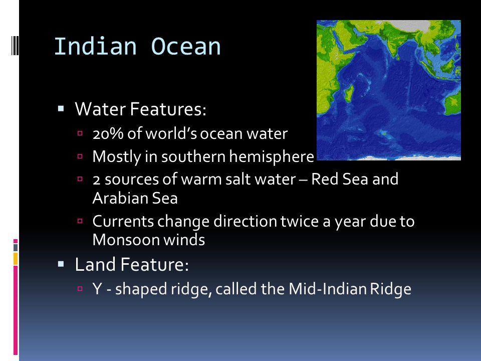 Indian Ocean Water Features: Land Feature: 20% of world's ocean water