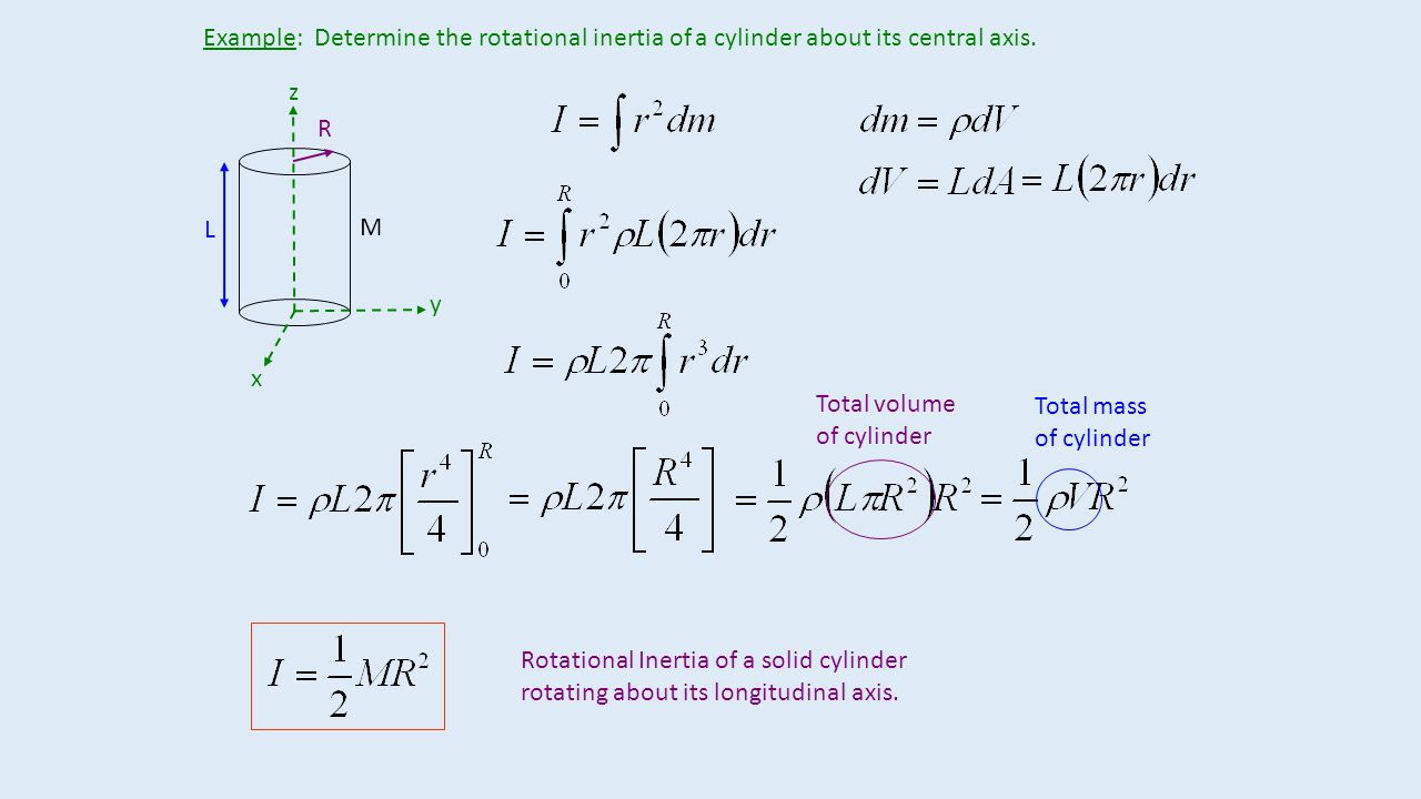 Example: Determine the rotational inertia of a cylinder about its central axis.