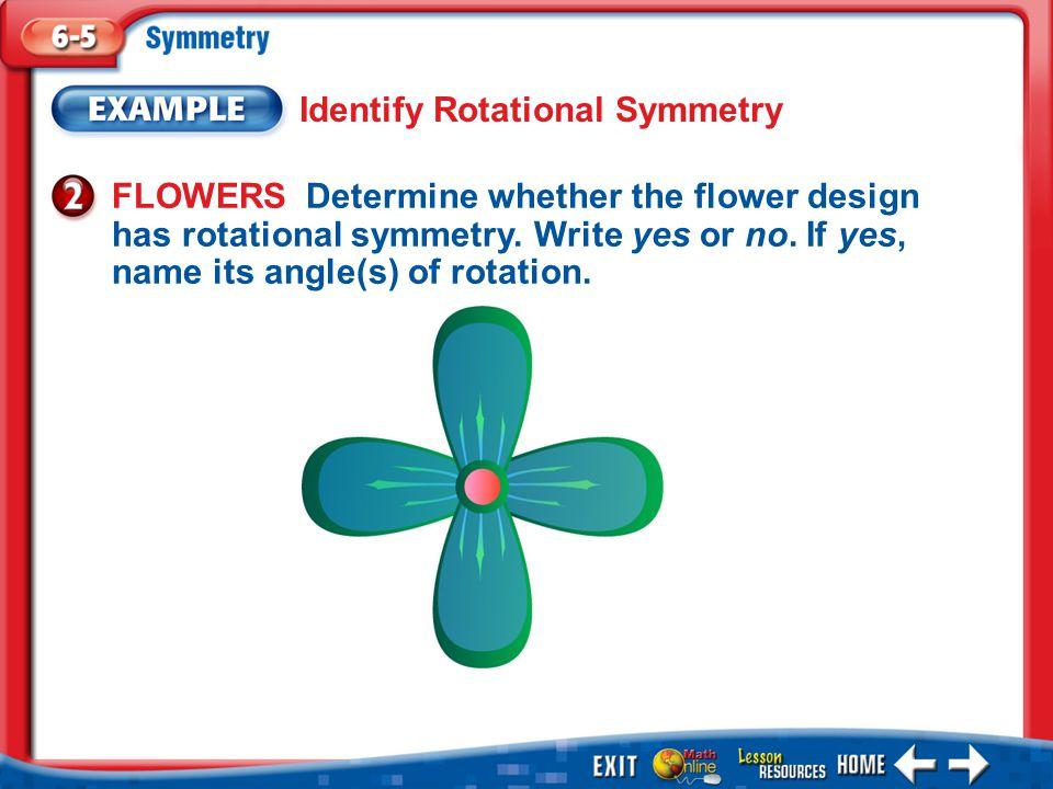 Identify Rotational Symmetry