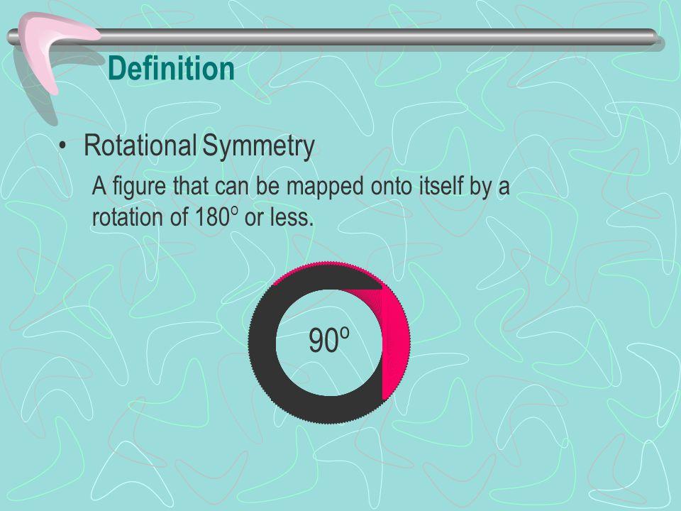 Definition 90o Rotational Symmetry