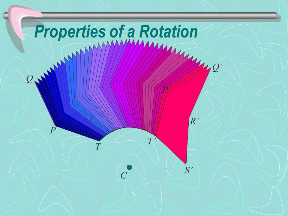 Properties of a Rotation