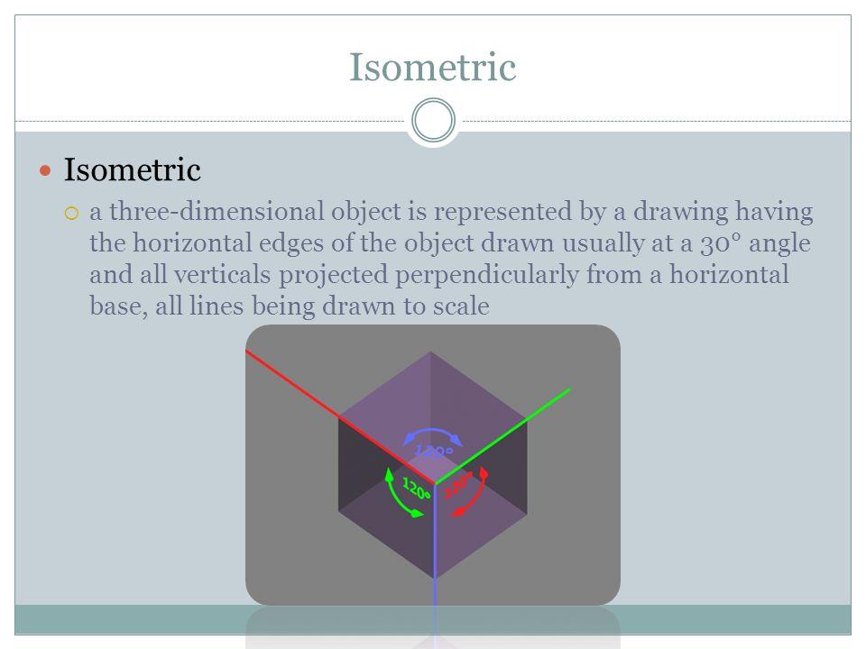 Isometric Isometric.