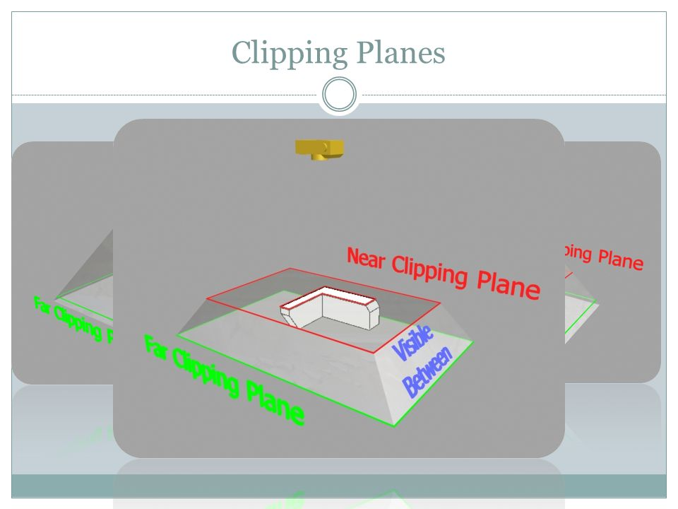 Clipping Planes
