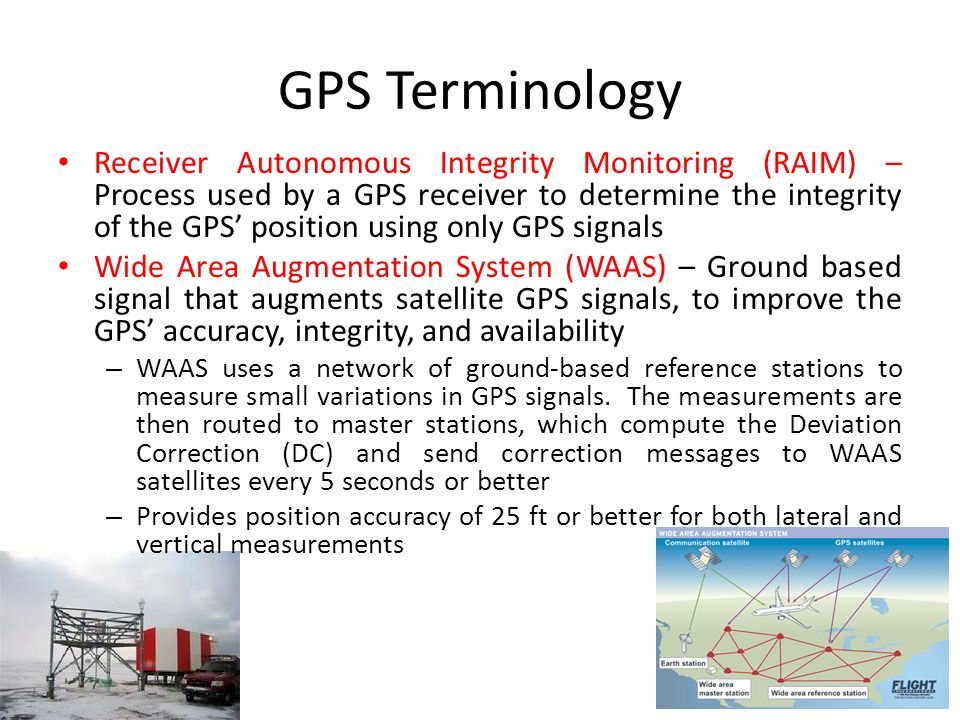 GPS Terminology