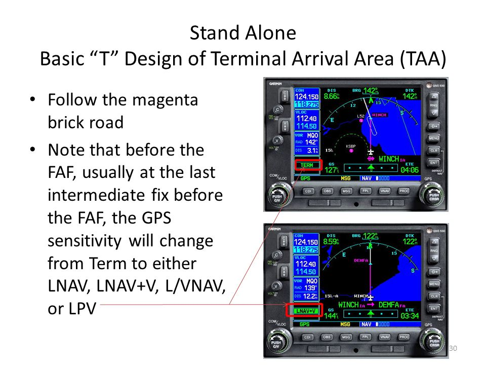 Stand Alone Basic T Design of Terminal Arrival Area (TAA)