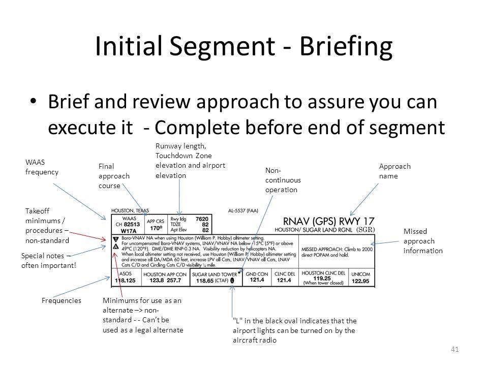 Initial Segment - Briefing