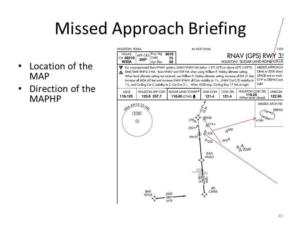 Missed Approach Briefing