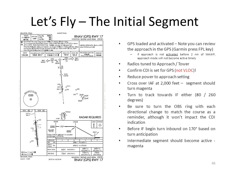Let's Fly – The Initial Segment