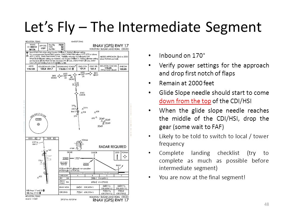Let's Fly – The Intermediate Segment