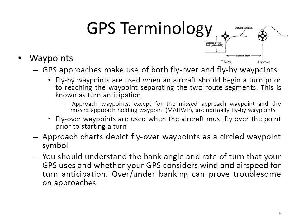 GPS Terminology Waypoints