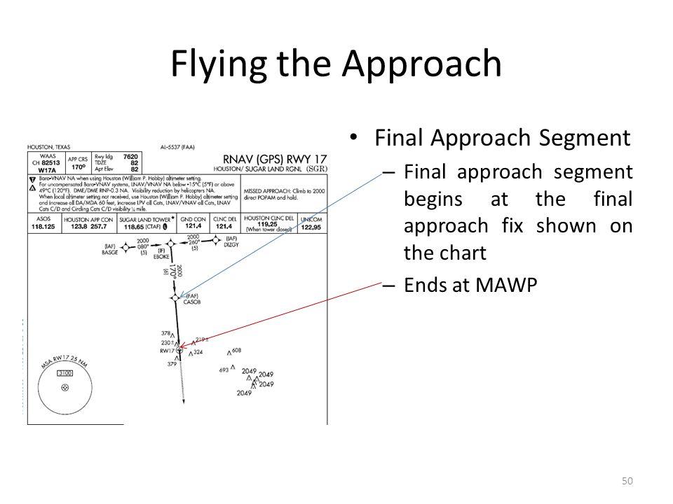 Flying the Approach Final Approach Segment