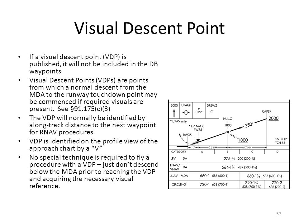 Visual Descent Point If a visual descent point (VDP) is published, it will not be included in the DB waypoints.