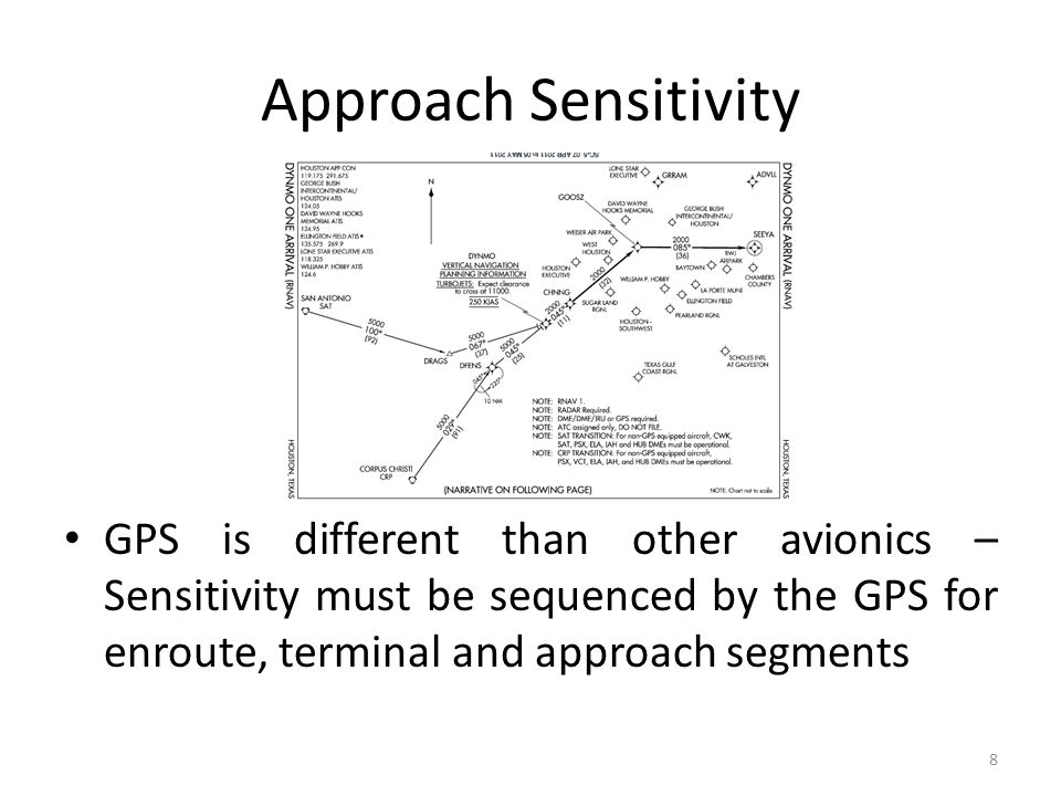 Approach Sensitivity GPS is different than other avionics – Sensitivity must be sequenced by the GPS for enroute, terminal and approach segments.