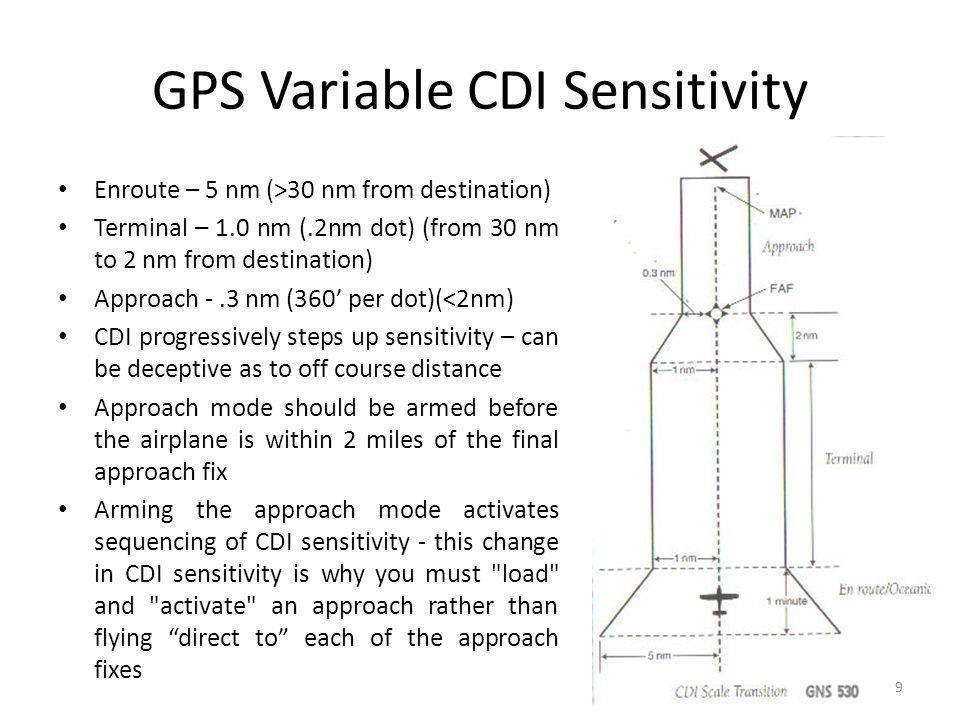 GPS Variable CDI Sensitivity