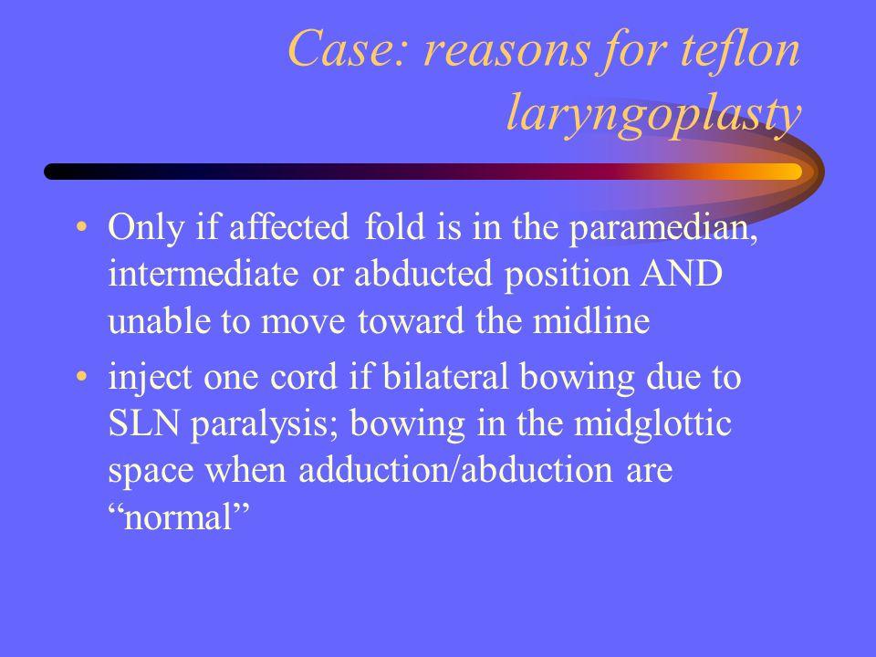 Case: reasons for teflon laryngoplasty