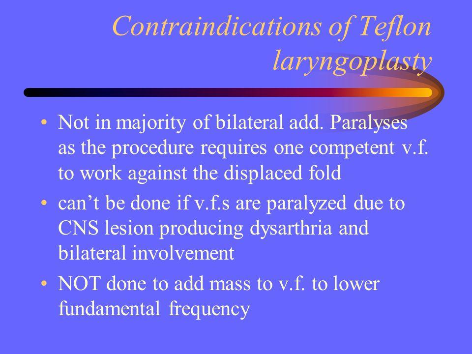 Contraindications of Teflon laryngoplasty