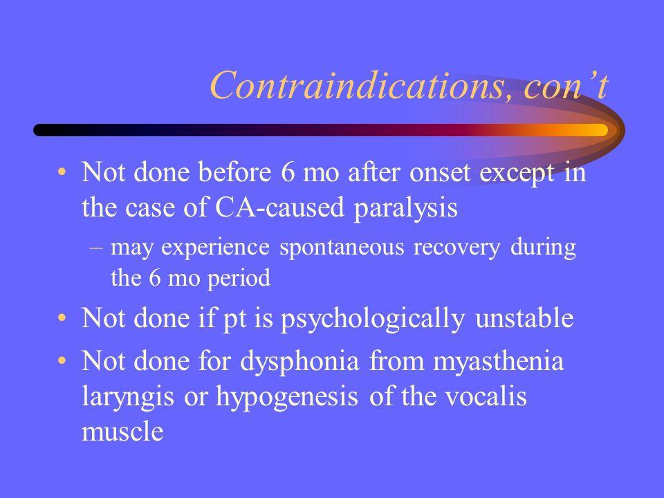 Contraindications, con't