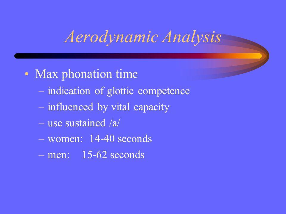 Aerodynamic Analysis Max phonation time
