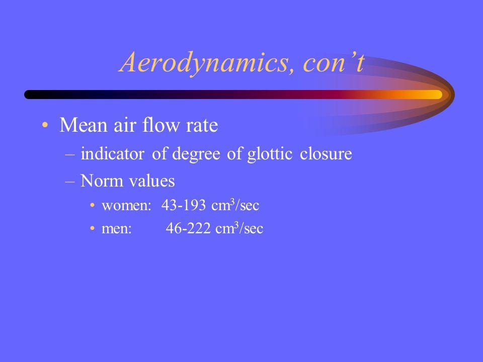 Aerodynamics, con't Mean air flow rate