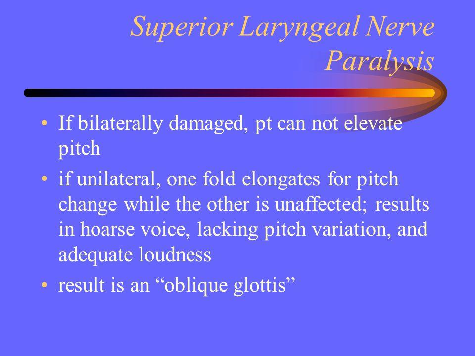 Superior Laryngeal Nerve Paralysis
