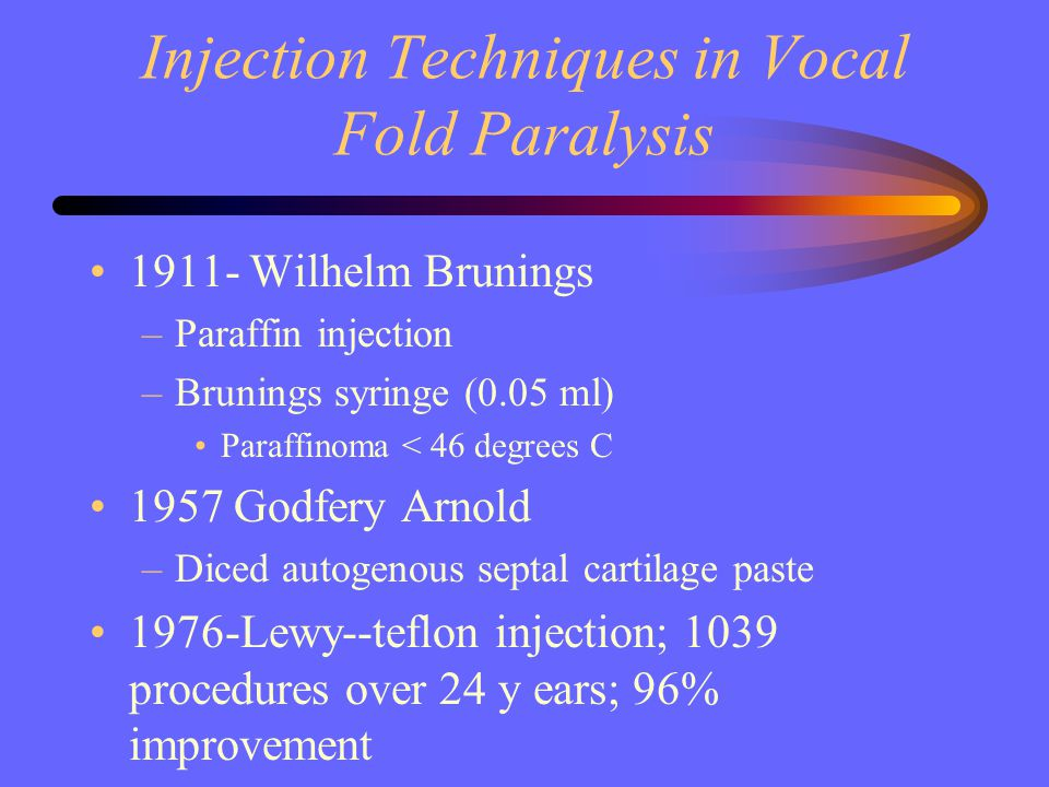 Injection Techniques in Vocal Fold Paralysis