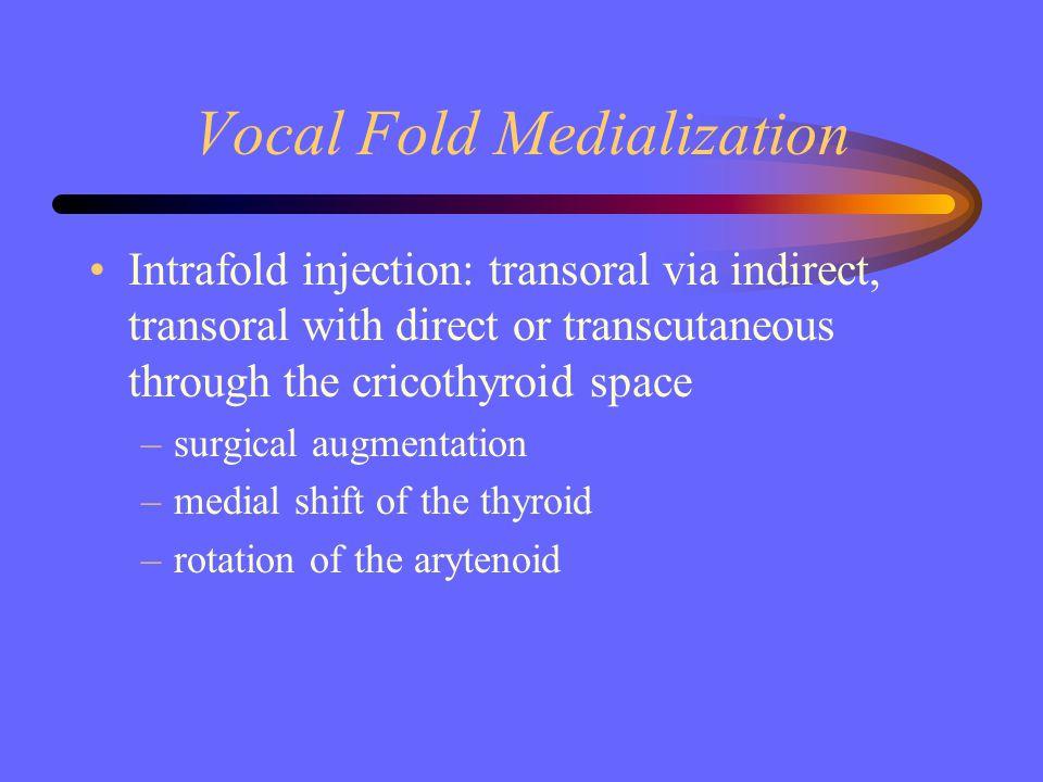 Vocal Fold Medialization