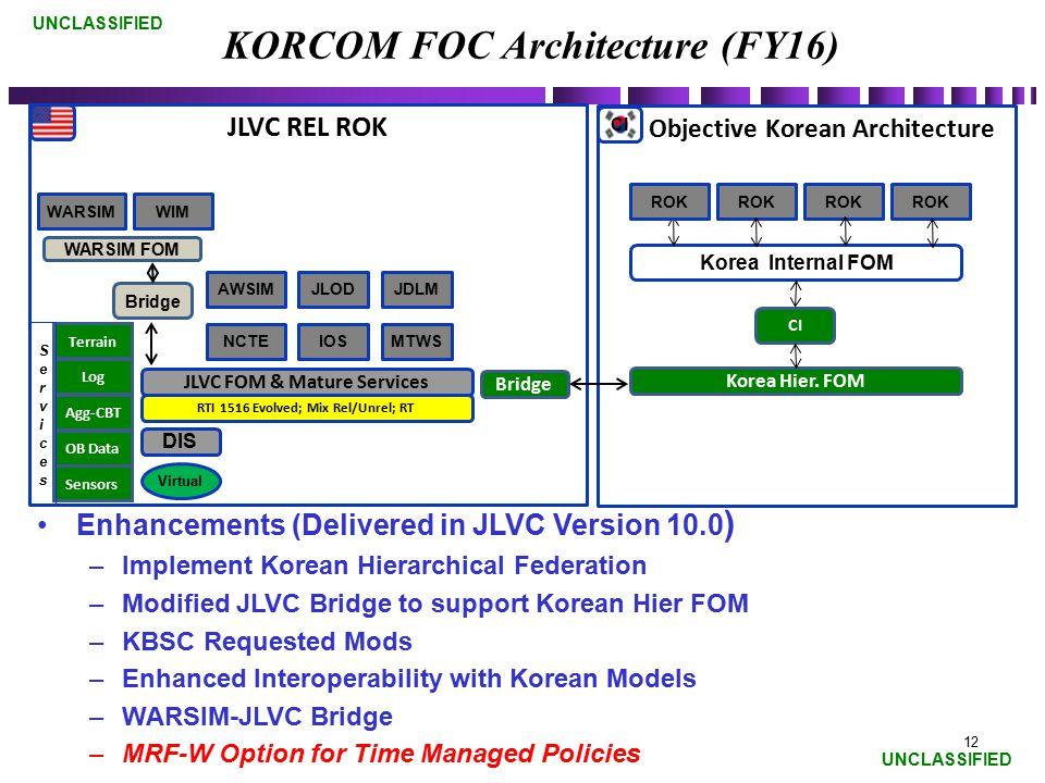 KORCOM FOC Architecture (FY16)