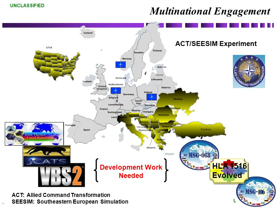 Multinational Engagement