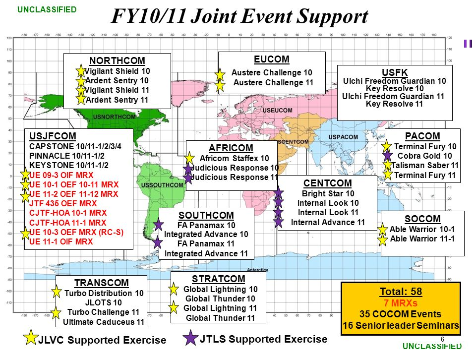 FY10/11 Joint Event Support