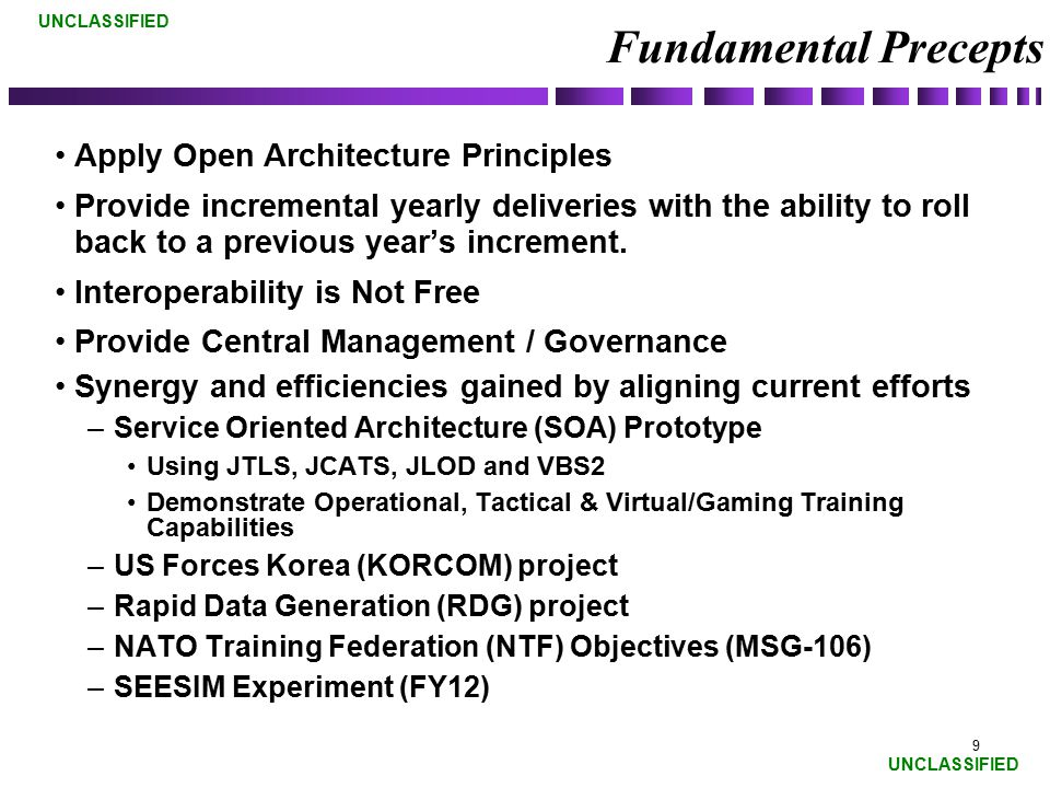 Fundamental Precepts Apply Open Architecture Principles