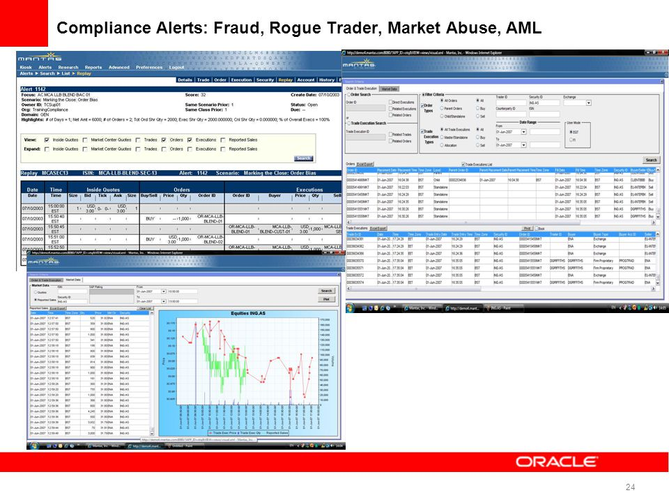 Compliance Alerts: Fraud, Rogue Trader, Market Abuse, AML