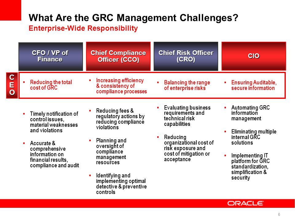 What Are the GRC Management Challenges Enterprise-Wide Responsibility