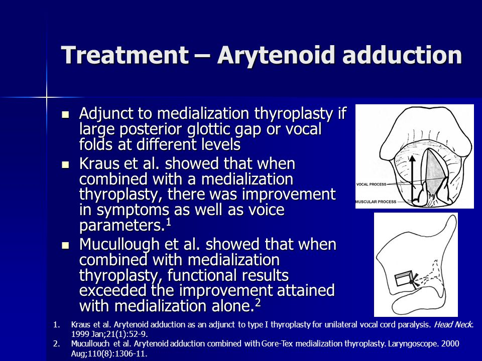 Treatment – Arytenoid adduction