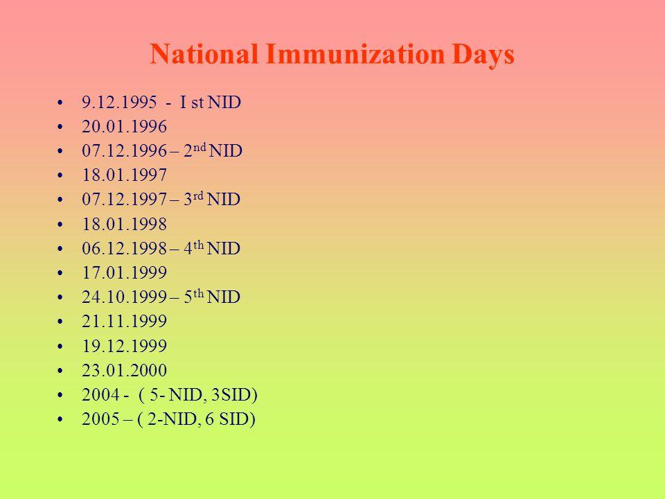 National Immunization Days