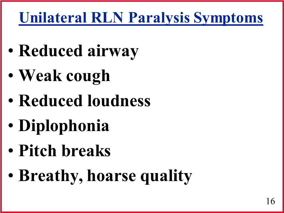 Unilateral RLN Paralysis Symptoms