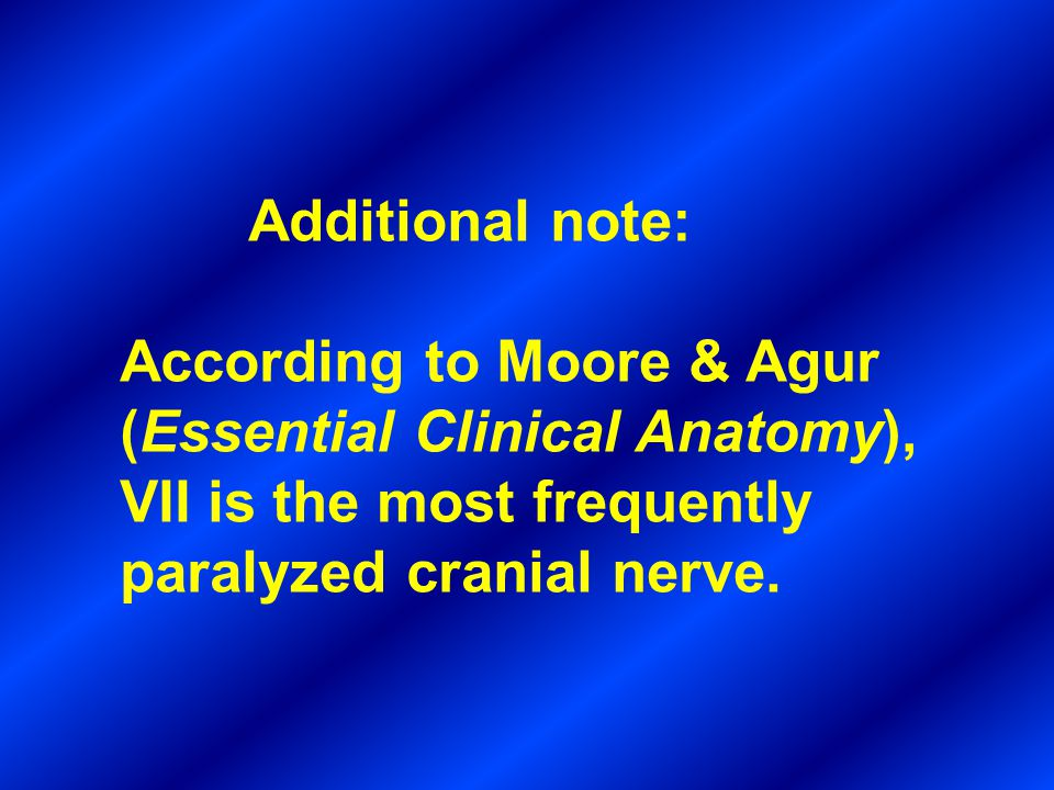 Additional note: According to Moore & Agur. (Essential Clinical Anatomy), VII is the most frequently.