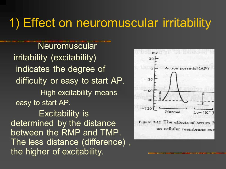 1) Effect on neuromuscular irritability