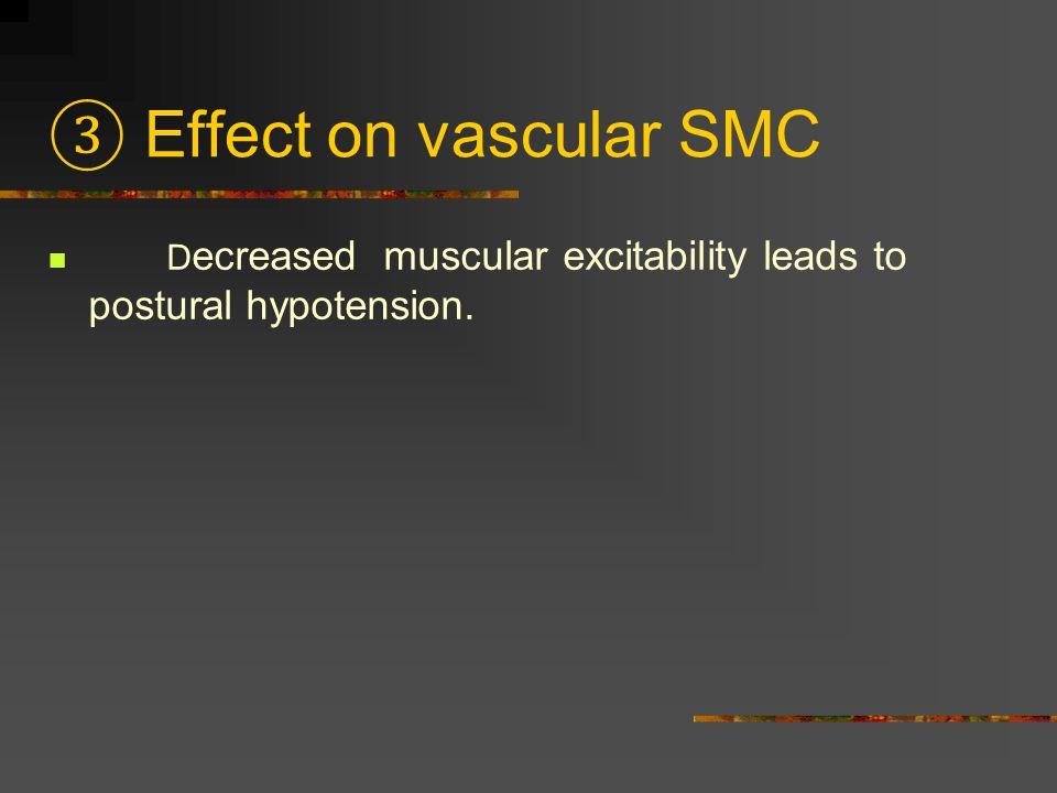 ③ Effect on vascular SMC