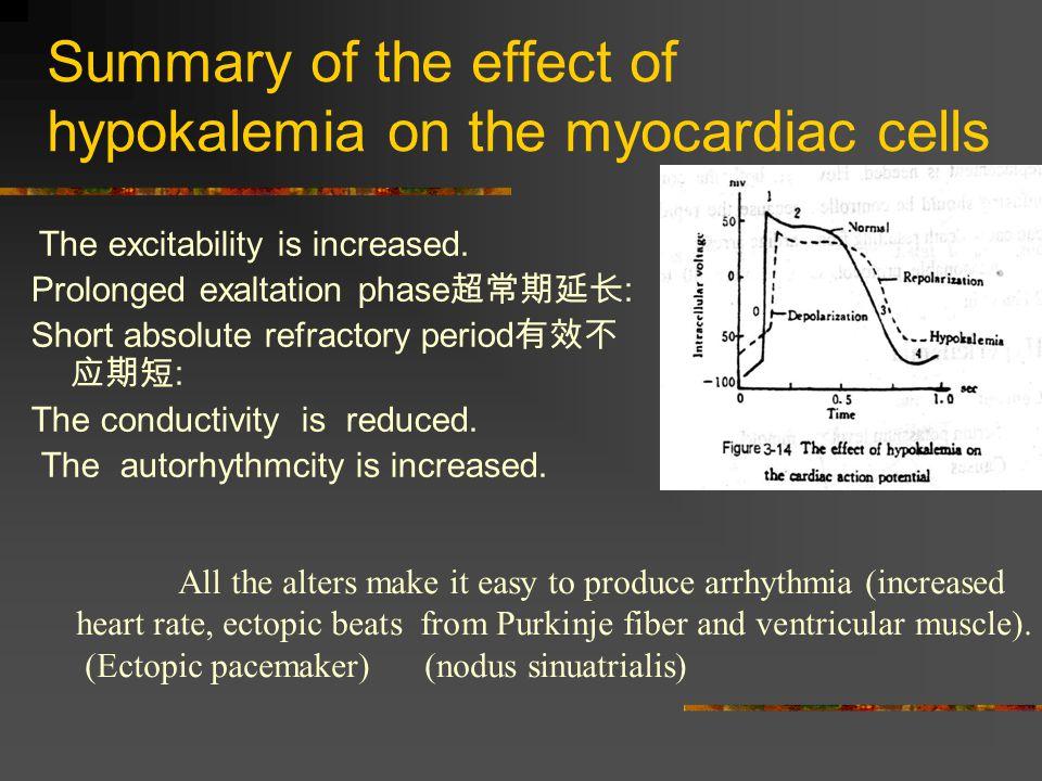 Summary of the effect of hypokalemia on the myocardiac cells