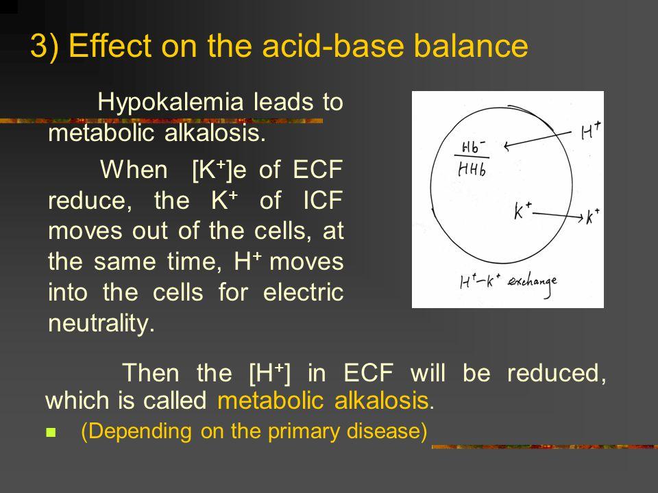 3) Effect on the acid-base balance