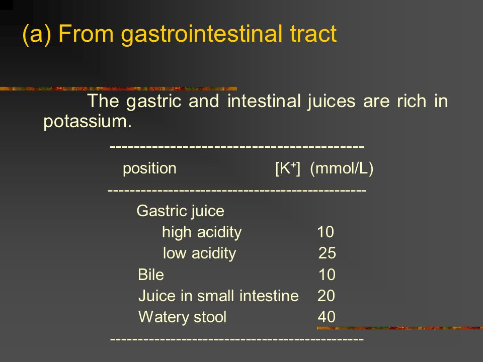(a) From gastrointestinal tract