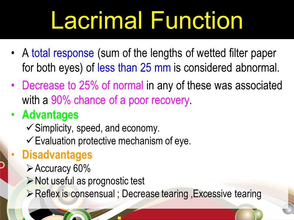 Lacrimal Function A total response (sum of the lengths of wetted filter paper for both eyes) of less than 25 mm is considered abnormal.