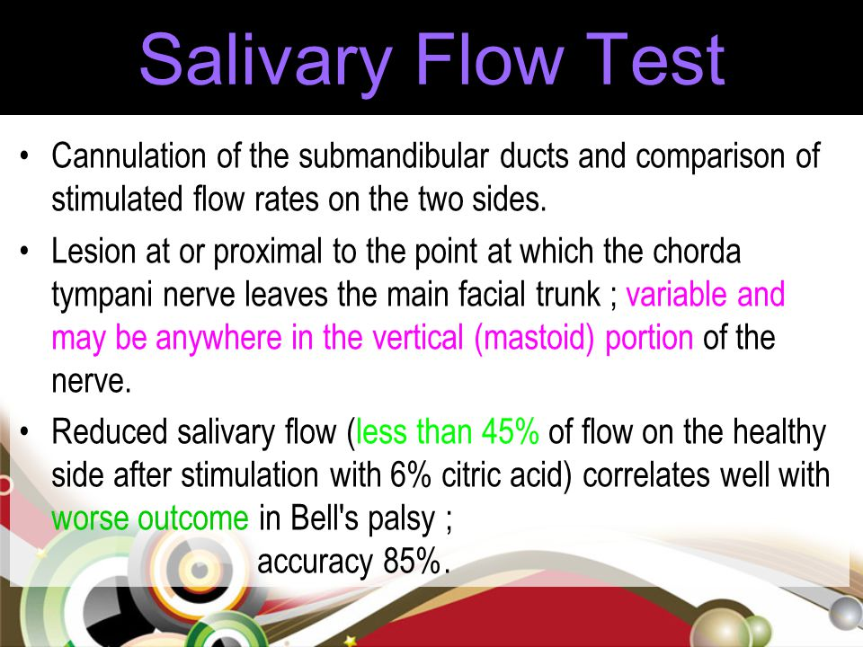 Salivary Flow Test Cannulation of the submandibular ducts and comparison of stimulated flow rates on the two sides.
