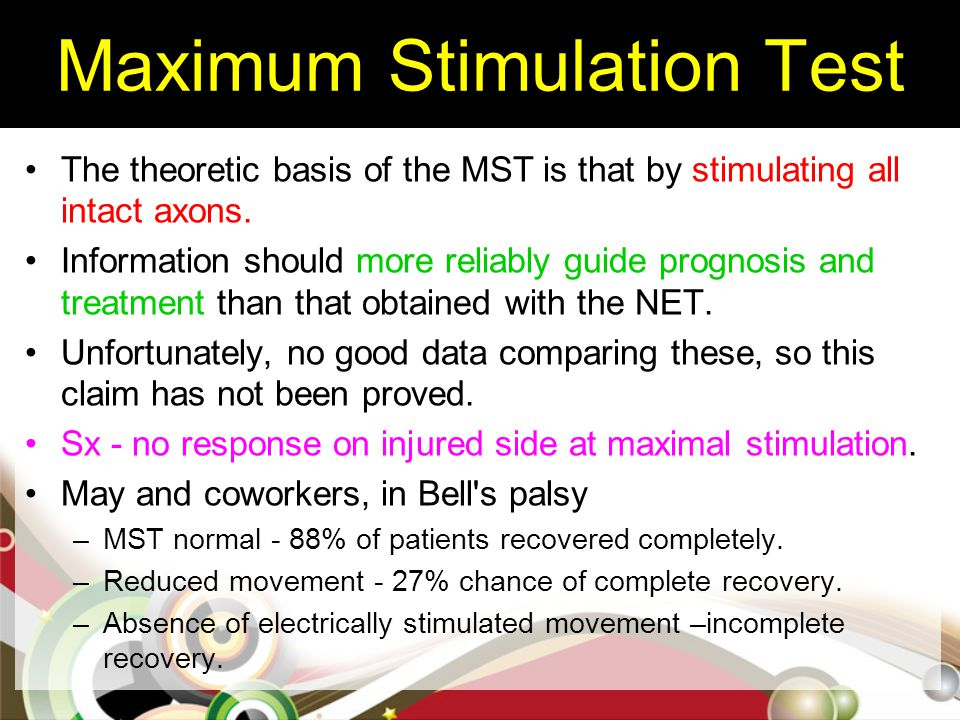 Maximum Stimulation Test