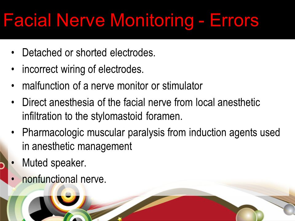 Facial Nerve Monitoring - Errors