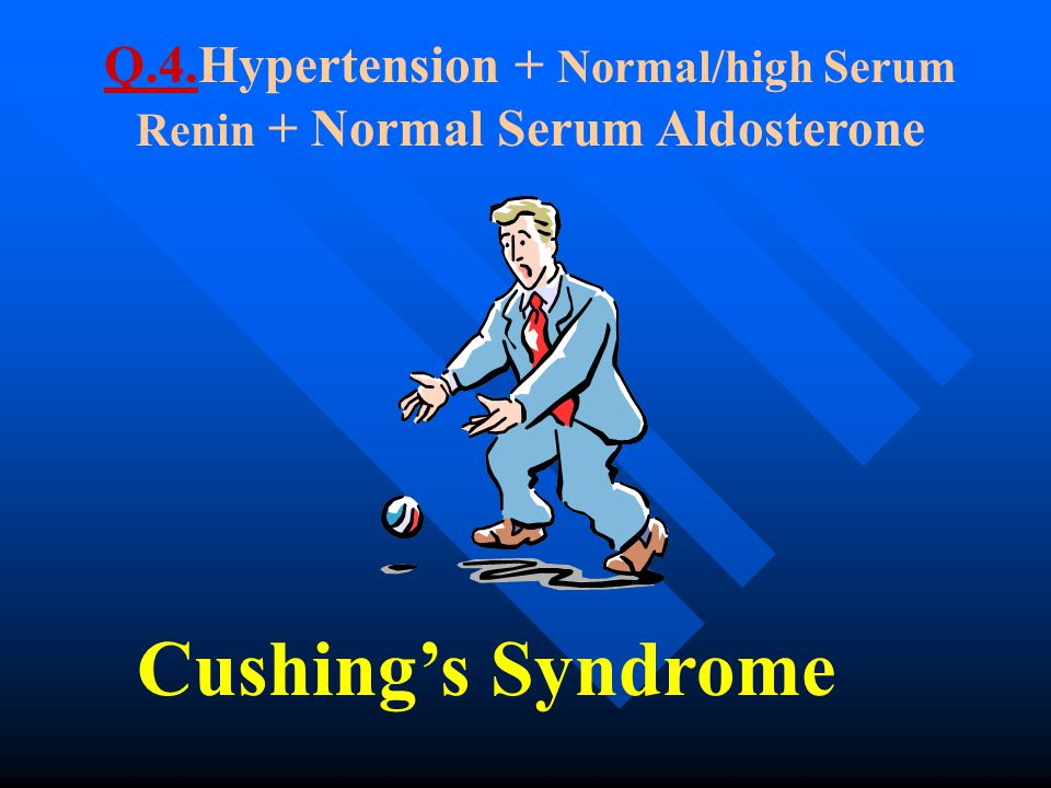 Q.4.Hypertension + Normal/high Serum Renin + Normal Serum Aldosterone