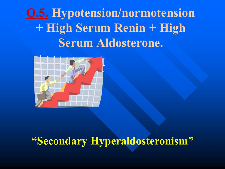 Secondary Hyperaldosteronism